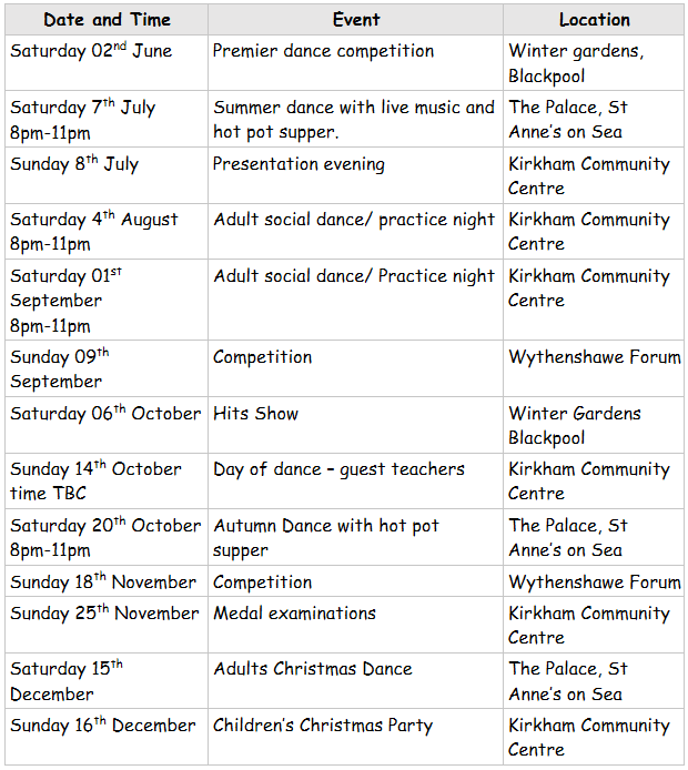 events table 2018